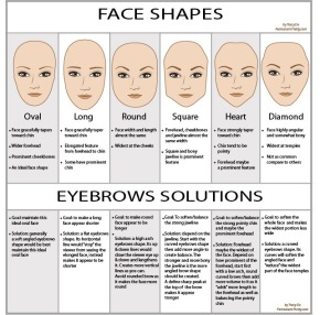 Eyebrow Shaping for Different Face Shapes